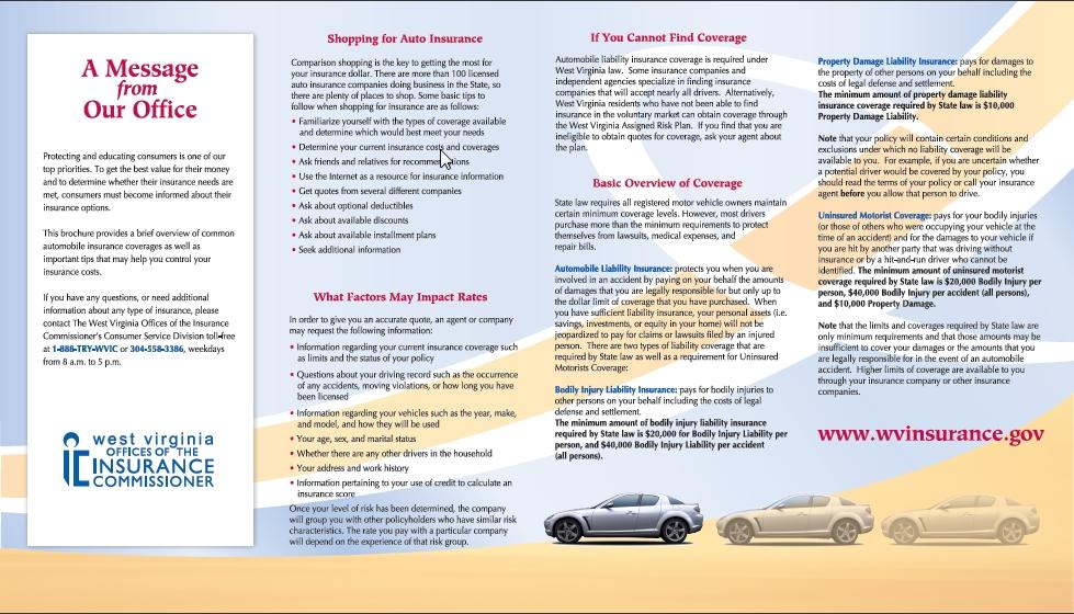 Funky Information Of Automobile Sketch - Classic Cars Ideas - boiq.info